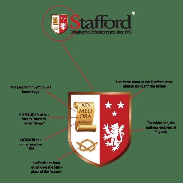 Stafford Global Crest